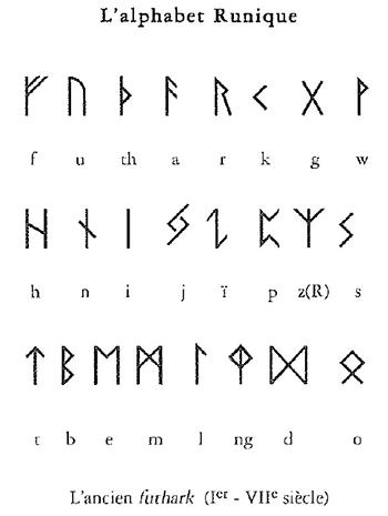 Alphabet runique