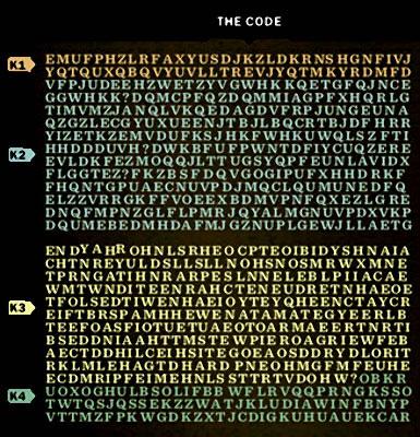 Les différentes parties de Kryptos